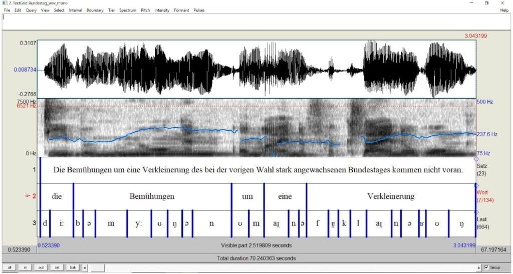 Transkription für sprachwissenschaftliche Analyse